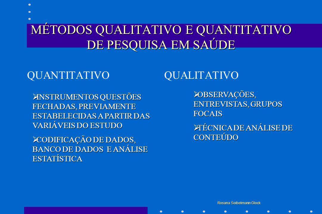 QUANTITATIVO QUALITATIVO AMOSTRA REPRESENTATIVA DA POPULAÇÃO GENERALIZAÇÃO AMOSTRA REPRESENTATIVA DA POPULAÇÃO GENERALIZAÇÃO TREINAMENTO PARA COLETA DE DADOS TREINAMENTO PARA COLETA DE DADOS PROJETO PILOTO PROJETO PILOTO COMPREENDE A FORMA DE VIDA DE PESSOAS E GRUPOS EM DETERMINADOS CONTEXTOS COMPREENDE A FORMA DE VIDA DE PESSOAS E GRUPOS EM DETERMINADOS CONTEXTOS IMPOSSIBILIDADE DE GENERALIZAÇÕES IMPOSSIBILIDADE DE GENERALIZAÇÕES AMOSTRA PEQUENA AMOSTRA PEQUENA Rosana Soibelmann Glock MÉTODOS QUALITATIVO E QUANTITATIVO DE PESQUISA EM SAÚDE