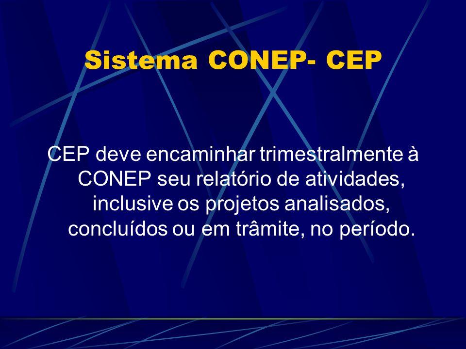Sistema CONEP- CEP CEP deve encaminhar trimestralmente à CONEP seu relatório de atividades, inclusive os projetos analisados, concluídos ou em trâmite, no período.
