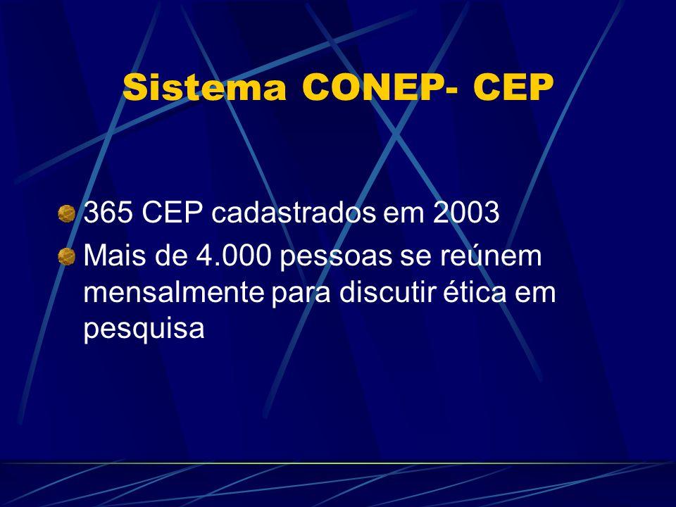 Comitê de Ética em Pesquisa- CEP Os membros do CEP deverão se isentar de tomada de decisão, quando diretamente envolvidos na pesquisa em análise.
