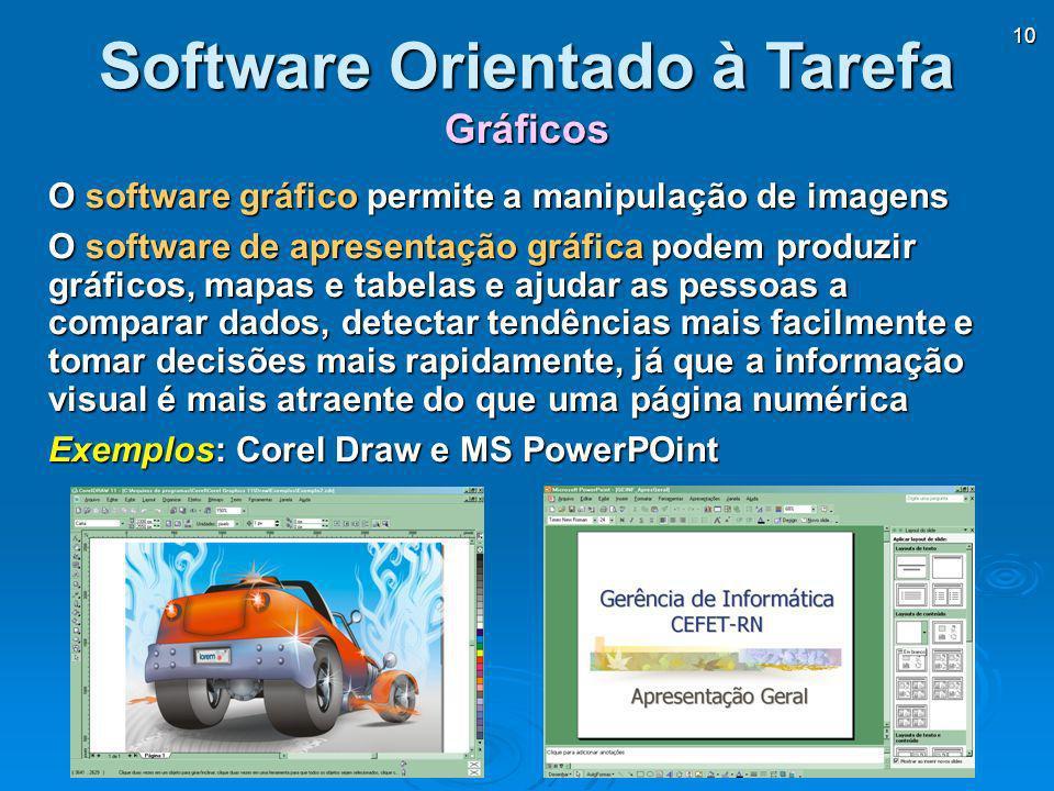 10Gráficos Software Orientado à Tarefa O software gráfico permite a manipulação de imagens O software de apresentação gráfica podem produzir gráficos,