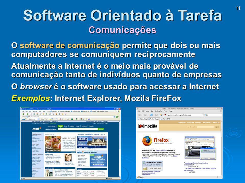 11Comunicações Software Orientado à Tarefa O software de comunicação permite que dois ou mais computadores se comuniquem reciprocamente Atualmente a I