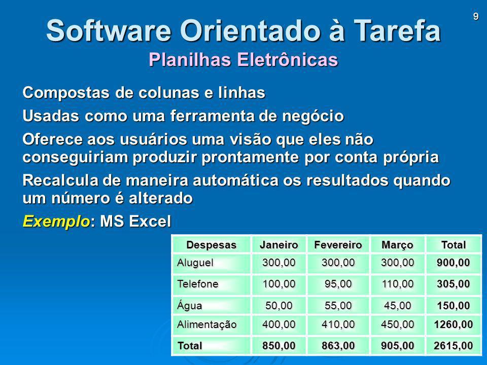 9 Planilhas Eletrônicas DespesasJaneiroFevereiroMarçoTotal Aluguel300,00300,00300,00900,00 Telefone100,0095,00110,00305,00 Água50,0055,0045,00150,00 A