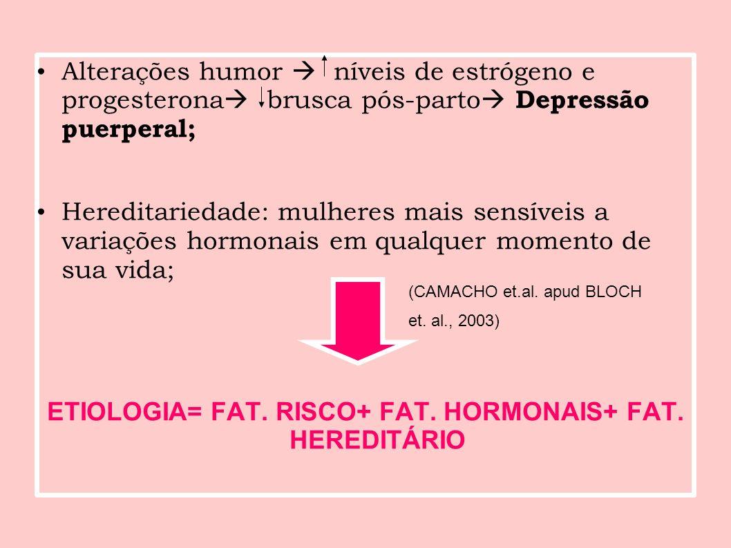 Alterações humor níveis de estrógeno e progesterona brusca pós-parto Depressão puerperal; Hereditariedade: mulheres mais sensíveis a variações hormona