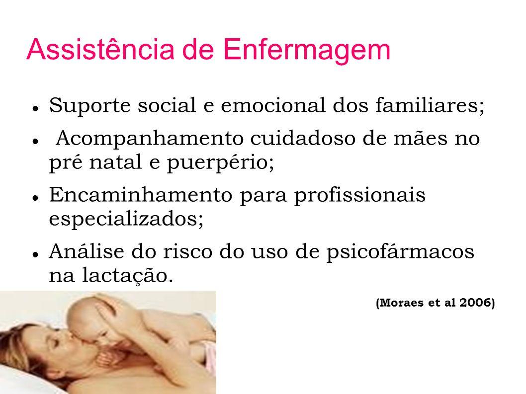 Assistência de Enfermagem Suporte social e emocional dos familiares; Acompanhamento cuidadoso de mães no pré natal e puerpério; Encaminhamento para pr