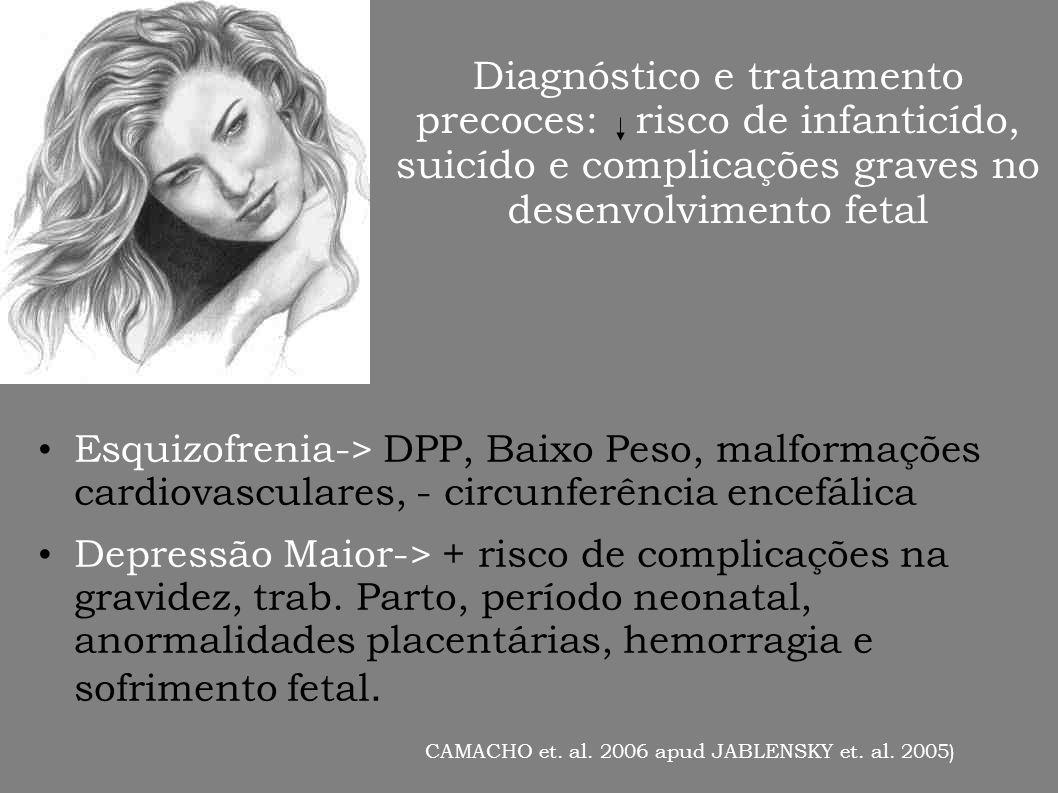 Esquizofrenia-> DPP, Baixo Peso, malformações cardiovasculares, - circunferência encefálica Depressão Maior-> + risco de complicações na gravidez, tra