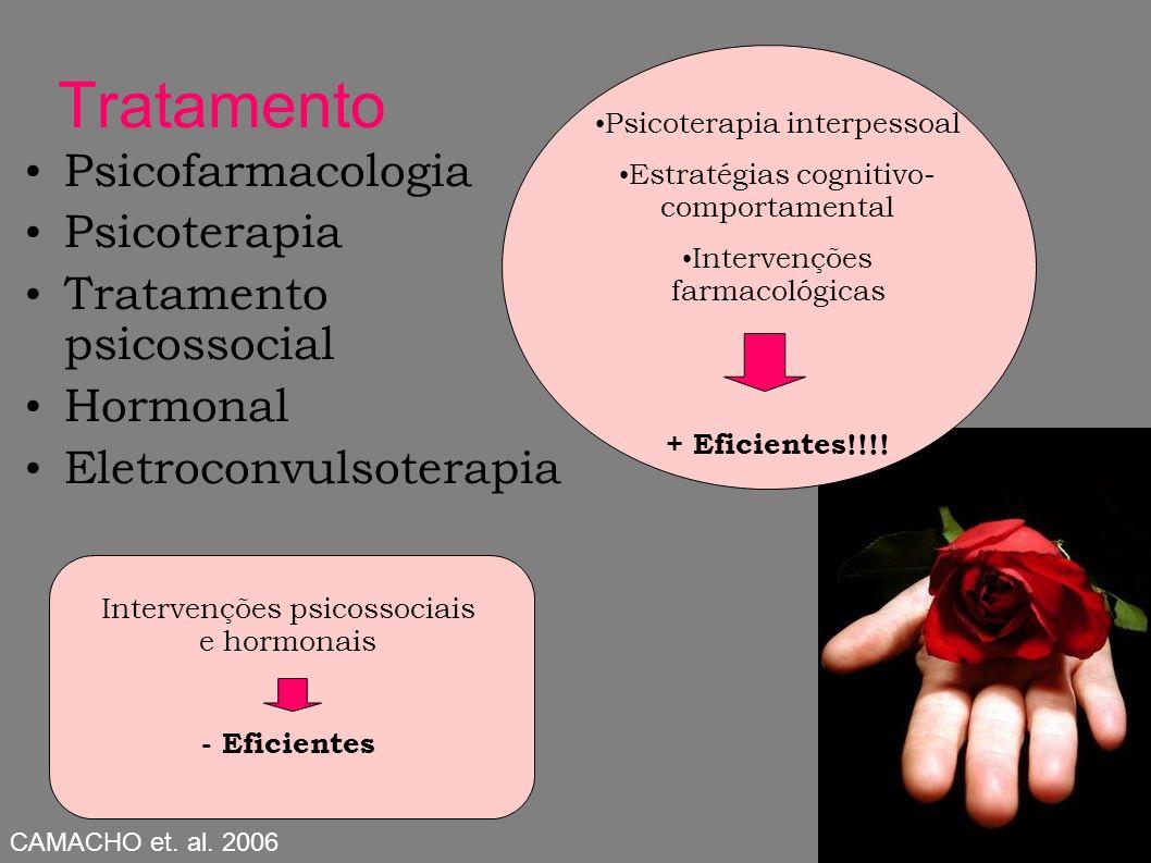 Tratamento Hormonal Estrógeno Interação com os receptores dos núcleos e membranas celulares Síntese, liberação metabolismo Neurotransmissores Nora, Acetil, Dopa e Serotonina (CAMACHO et.