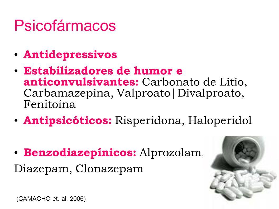 Psicofármacos Antidepressivos Estabilizadores de humor e anticonvulsivantes: Carbonato de Lítio, Carbamazepina, Valproato|Divalproato, Fenitoína Antip