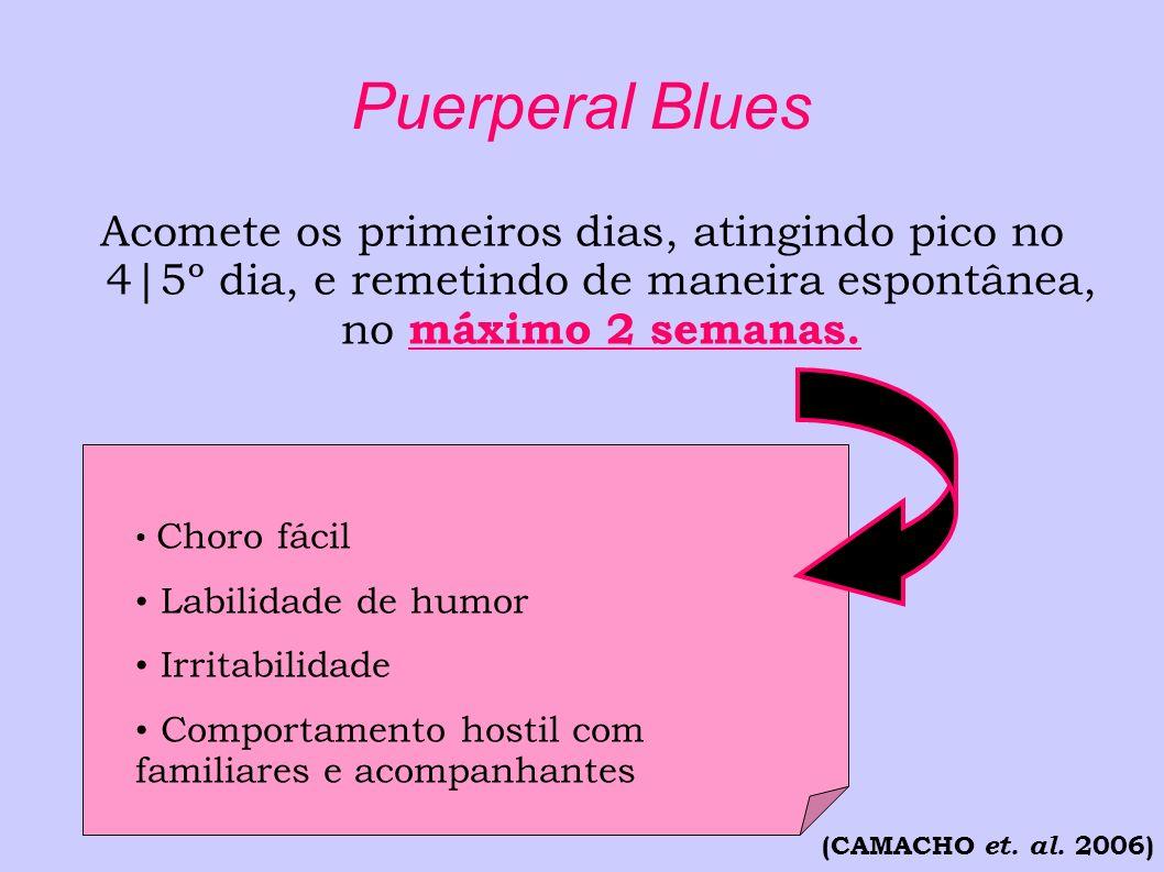 Puerperal Blues Acomete os primeiros dias, atingindo pico no 4|5º dia, e remetindo de maneira espontânea, no máximo 2 semanas. Choro fácil Labilidade