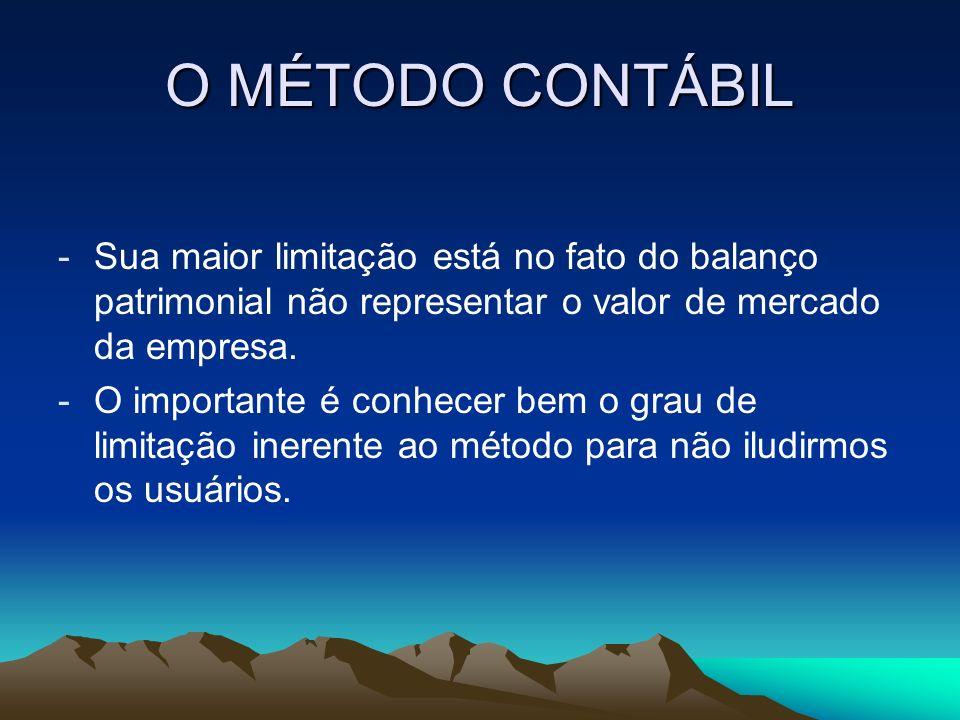O MÉTODO CONTÁBIL -Sua maior limitação está no fato do balanço patrimonial não representar o valor de mercado da empresa. -O importante é conhecer bem