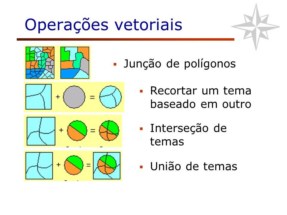 Operações vetoriais Junção de polígonos Recortar um tema baseado em outro Interseção de temas União de temas