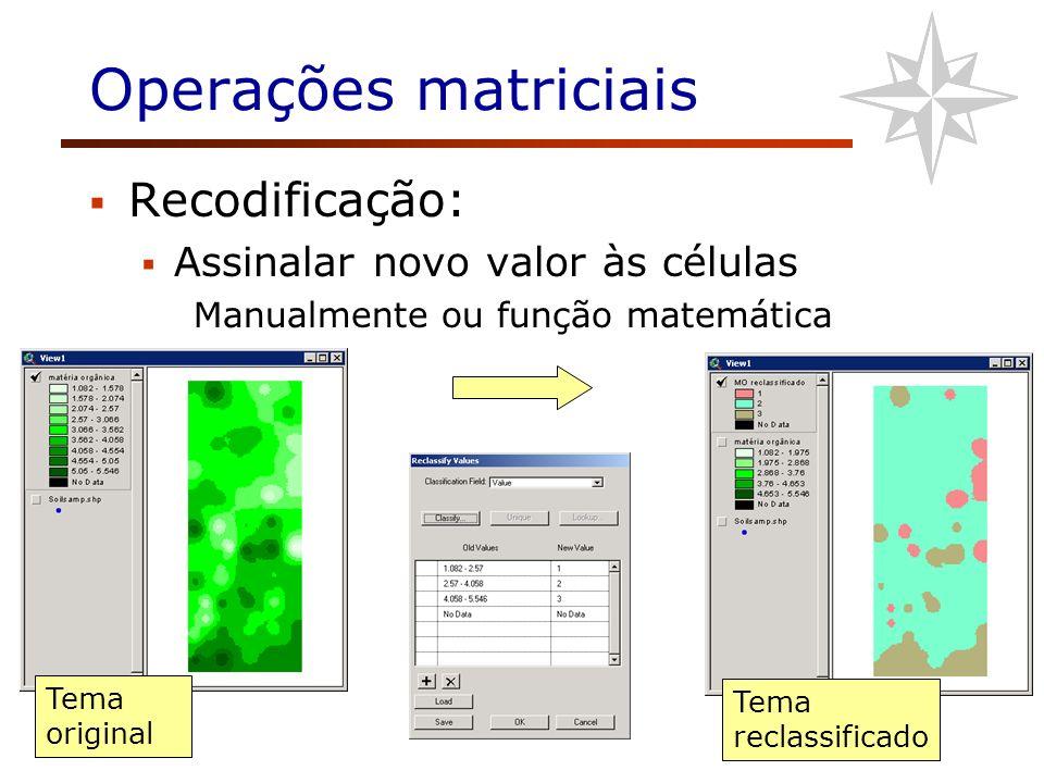 Operações matriciais Recodificação: Assinalar novo valor às células Manualmente ou função matemática Tema original Tema reclassificado