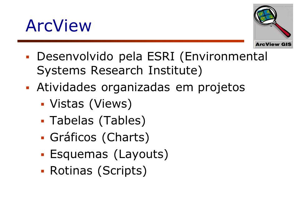 ArcView Desenvolvido pela ESRI (Environmental Systems Research Institute) Atividades organizadas em projetos Vistas (Views) Tabelas (Tables) Gráficos