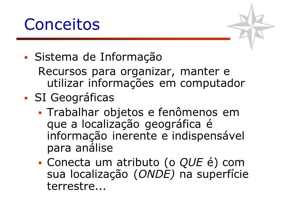 Conceitos Sistema de Informação Recursos para organizar, manter e utilizar informações em computador SI Geográficas Trabalhar objetos e fenômenos em q