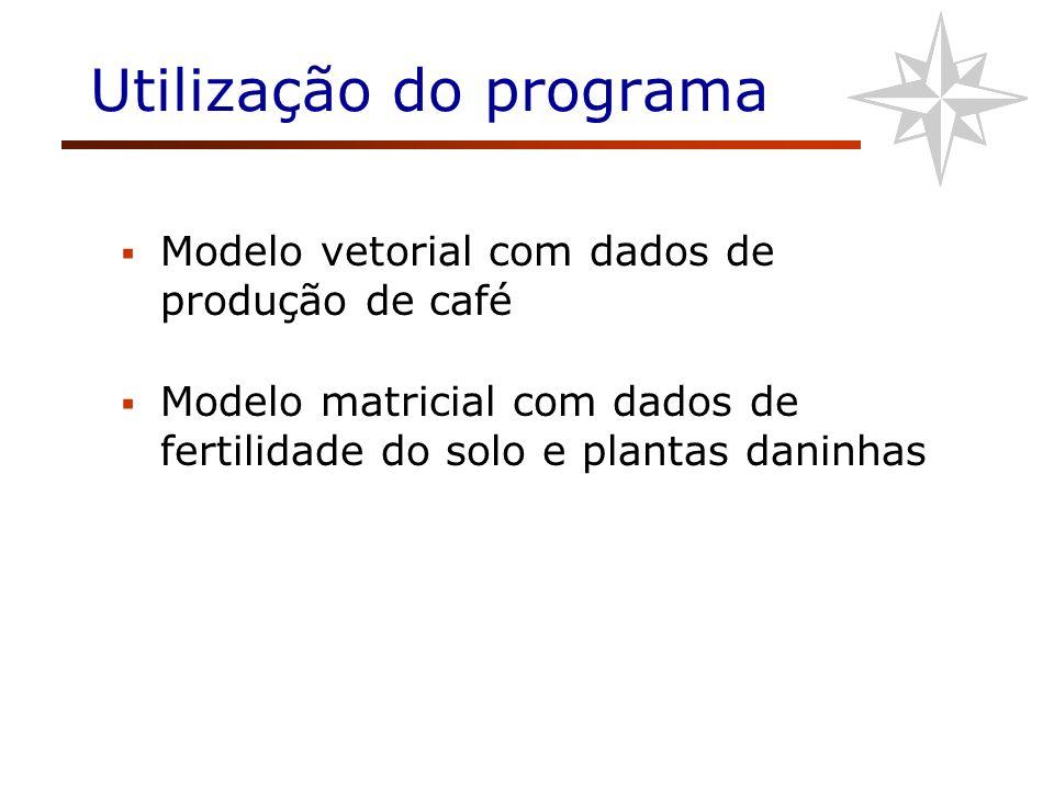 Utilização do programa Modelo vetorial com dados de produção de café Modelo matricial com dados de fertilidade do solo e plantas daninhas
