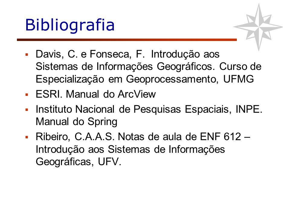 Bibliografia Davis, C. e Fonseca, F. Introdução aos Sistemas de Informações Geográficos. Curso de Especialização em Geoprocessamento, UFMG ESRI. Manua