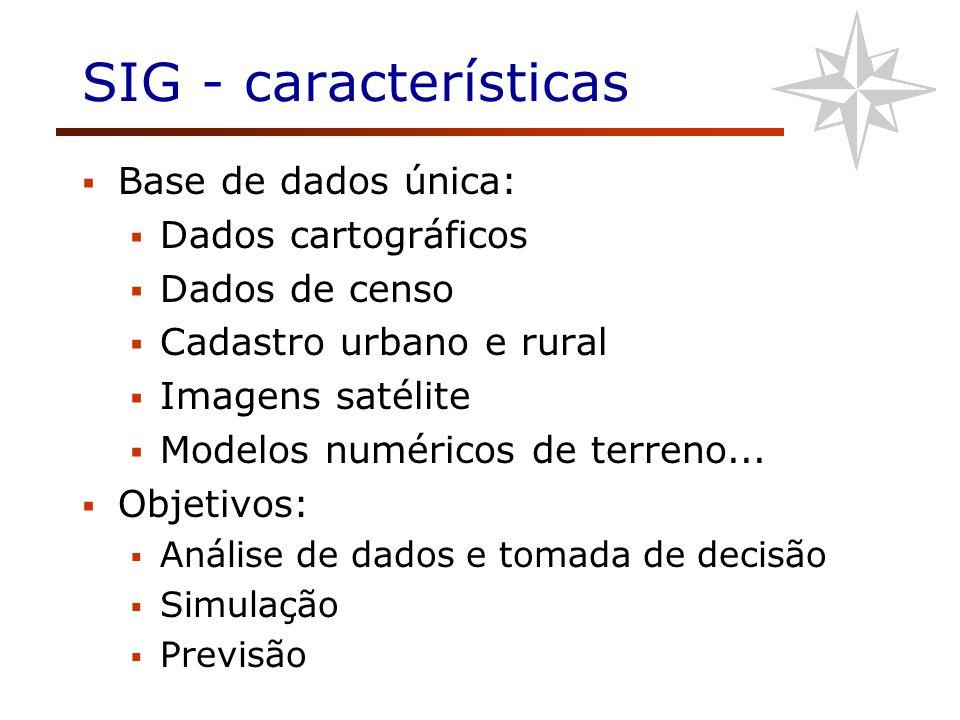 SIG - características Base de dados única: Dados cartográficos Dados de censo Cadastro urbano e rural Imagens satélite Modelos numéricos de terreno...