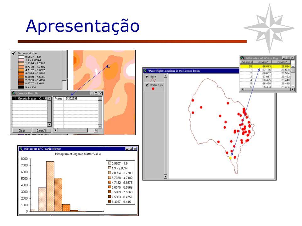 Base de dados espacial Conjunto de planos de informação (temas) geograficamente compatíveis.