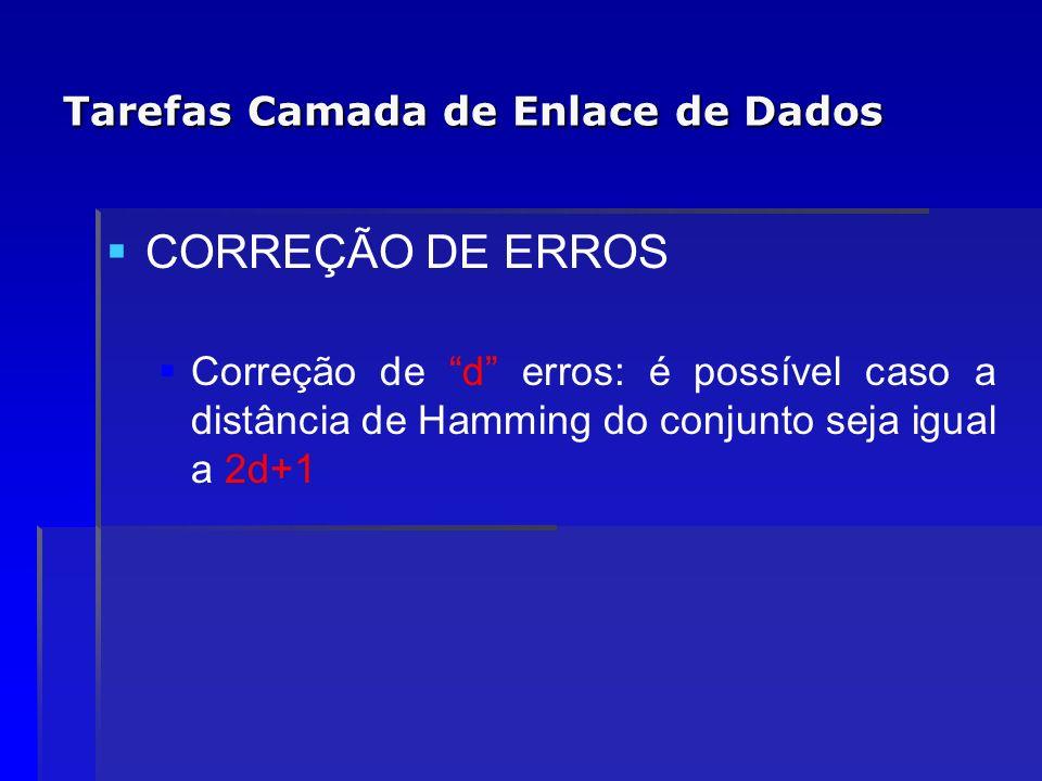 Tarefas Camada de Enlace de Dados CORREÇÃO DE ERROS Correção de d erros: é possível caso a distância de Hamming do conjunto seja igual a 2d+1