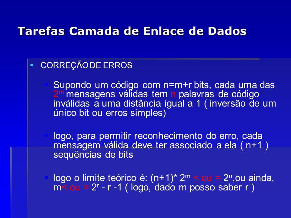 Tarefas Camada de Enlace de Dados CORREÇÃO DE ERROS Supondo um código com n=m+r bits, cada uma das 2 m mensagens válidas tem n palavras de código invá