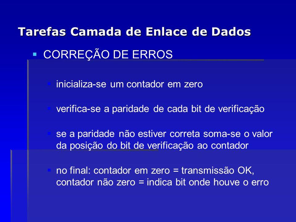 Tarefas Camada de Enlace de Dados CORREÇÃO DE ERROS inicializa-se um contador em zero verifica-se a paridade de cada bit de verificação se a paridade