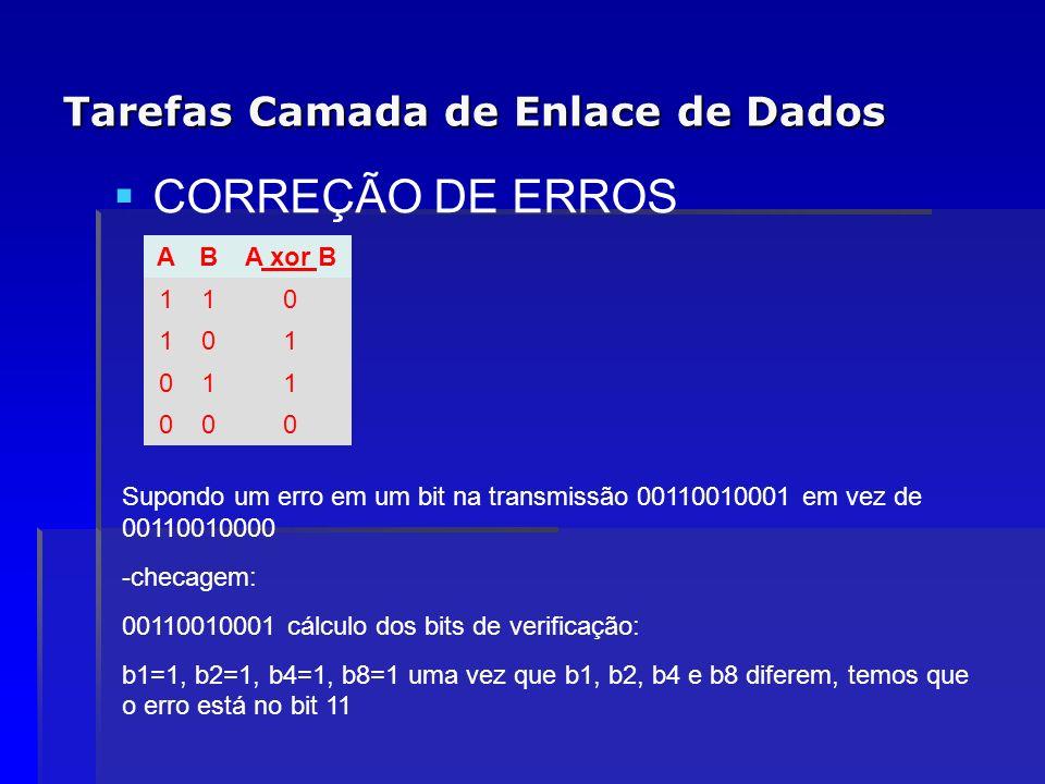 Tarefas Camada de Enlace de Dados CORREÇÃO DE ERROS ABA xor B 110 101 011 000 Supondo um erro em um bit na transmissão 00110010001 em vez de 001100100