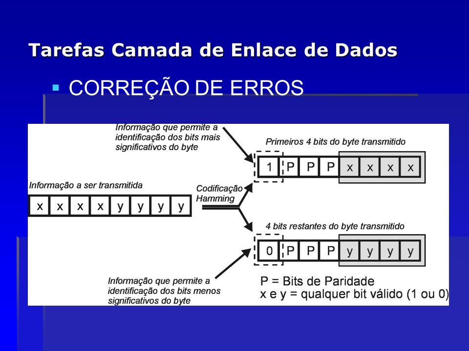 Tarefas Camada de Enlace de Dados CORREÇÃO DE ERROS