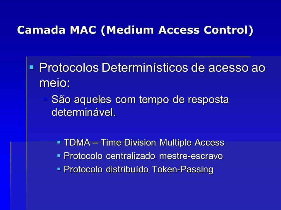 Camada MAC (Medium Access Control) Protocolos Determinísticos de acesso ao meio: Protocolos Determinísticos de acesso ao meio: São aqueles com tempo d