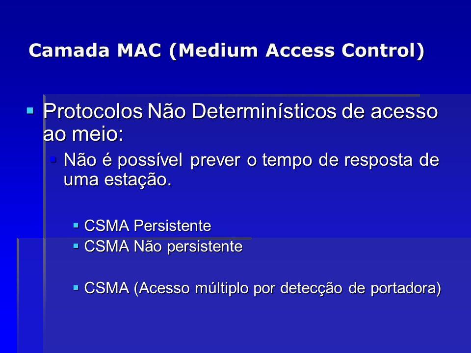 Camada MAC (Medium Access Control) Protocolos Não Determinísticos de acesso ao meio: Protocolos Não Determinísticos de acesso ao meio: Não é possível