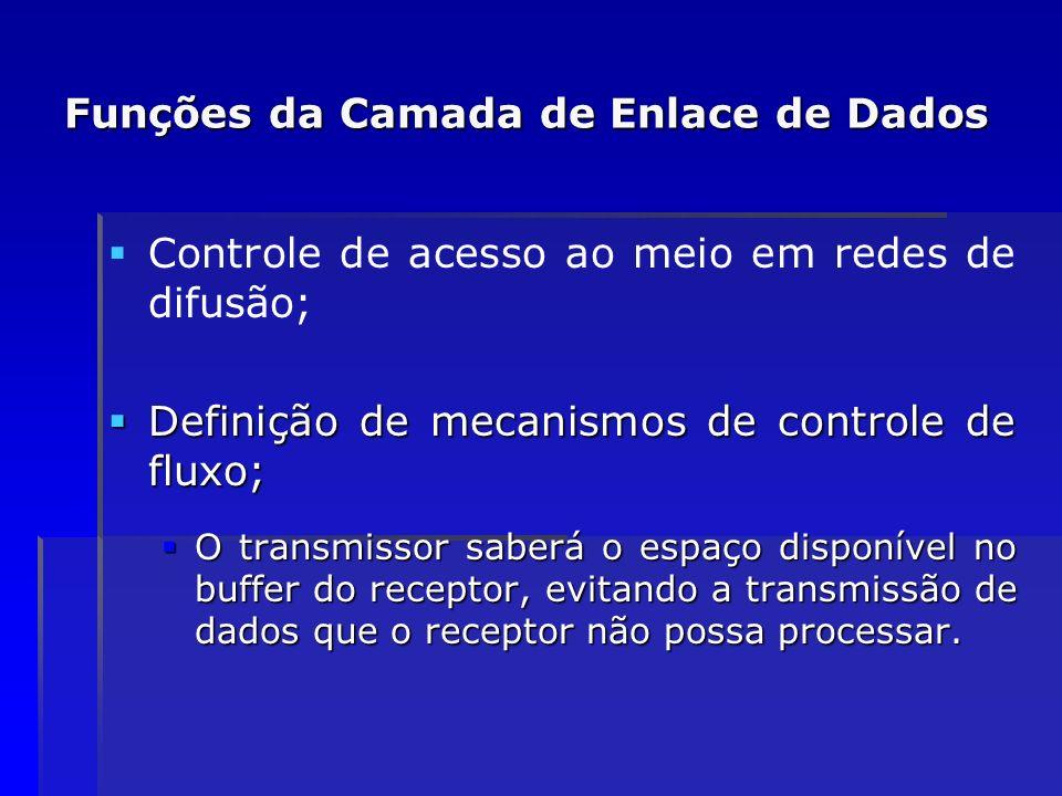 Funções da Camada de Enlace de Dados Controle de acesso ao meio em redes de difusão; Definição de mecanismos de controle de fluxo; Definição de mecani