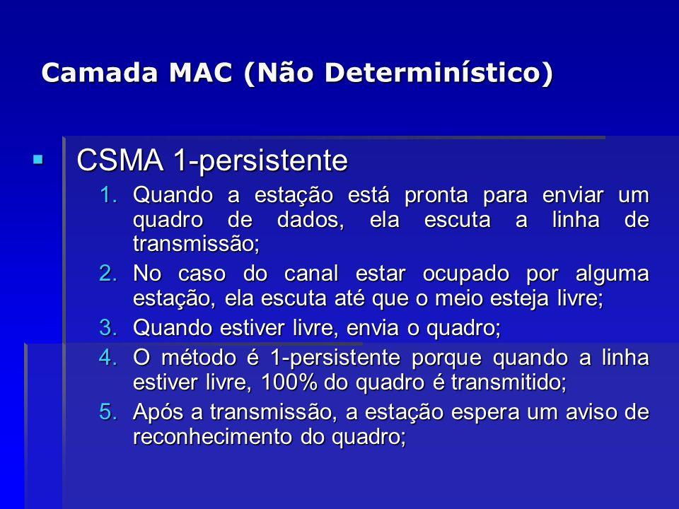 Camada MAC (Não Determinístico) CSMA 1-persistente CSMA 1-persistente 1.Quando a estação está pronta para enviar um quadro de dados, ela escuta a linh