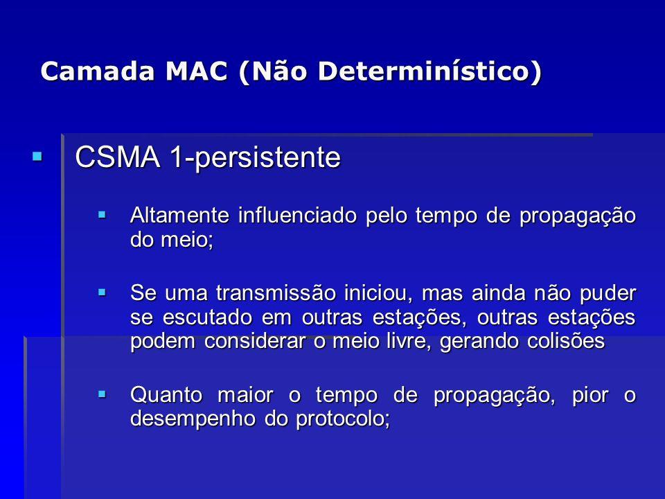 Camada MAC (Não Determinístico) CSMA 1-persistente CSMA 1-persistente Altamente influenciado pelo tempo de propagação do meio; Altamente influenciado