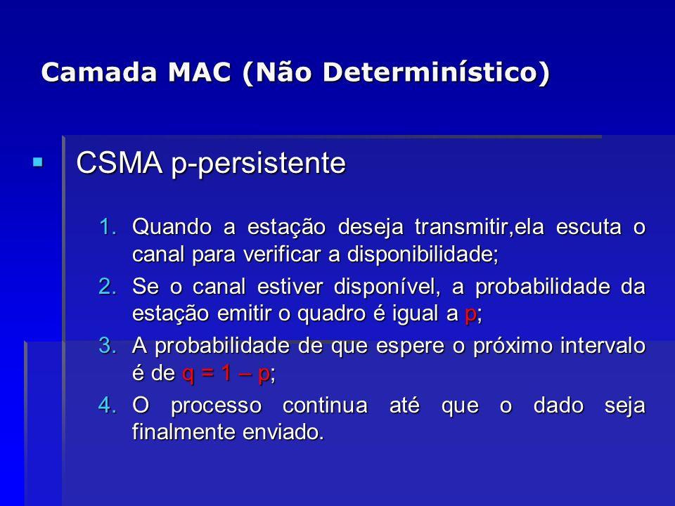 Camada MAC (Não Determinístico) CSMA p-persistente CSMA p-persistente 1.Quando a estação deseja transmitir,ela escuta o canal para verificar a disponi
