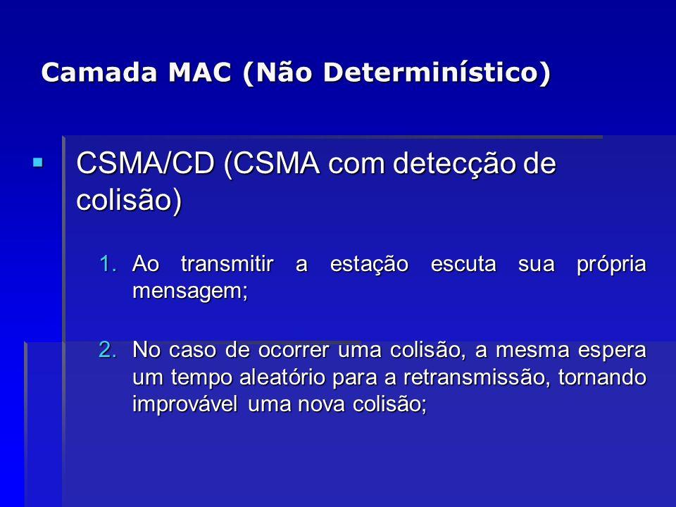 Camada MAC (Não Determinístico) CSMA/CD (CSMA com detecção de colisão) CSMA/CD (CSMA com detecção de colisão) 1.Ao transmitir a estação escuta sua pró