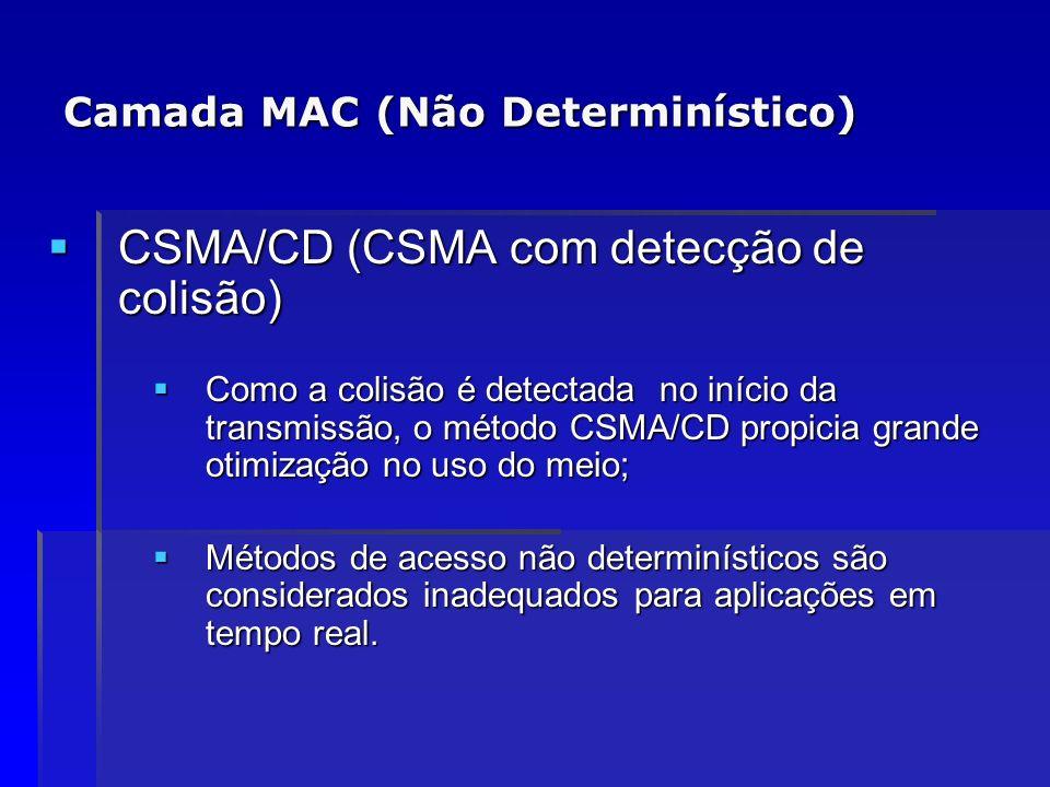 Camada MAC (Não Determinístico) CSMA/CD (CSMA com detecção de colisão) CSMA/CD (CSMA com detecção de colisão) Como a colisão é detectada no início da