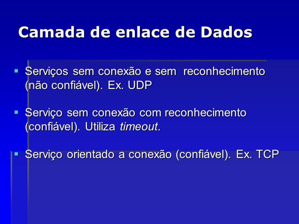 Camada de enlace de Dados Serviços sem conexão e sem reconhecimento (não confiável). Ex. UDP Serviços sem conexão e sem reconhecimento (não confiável)