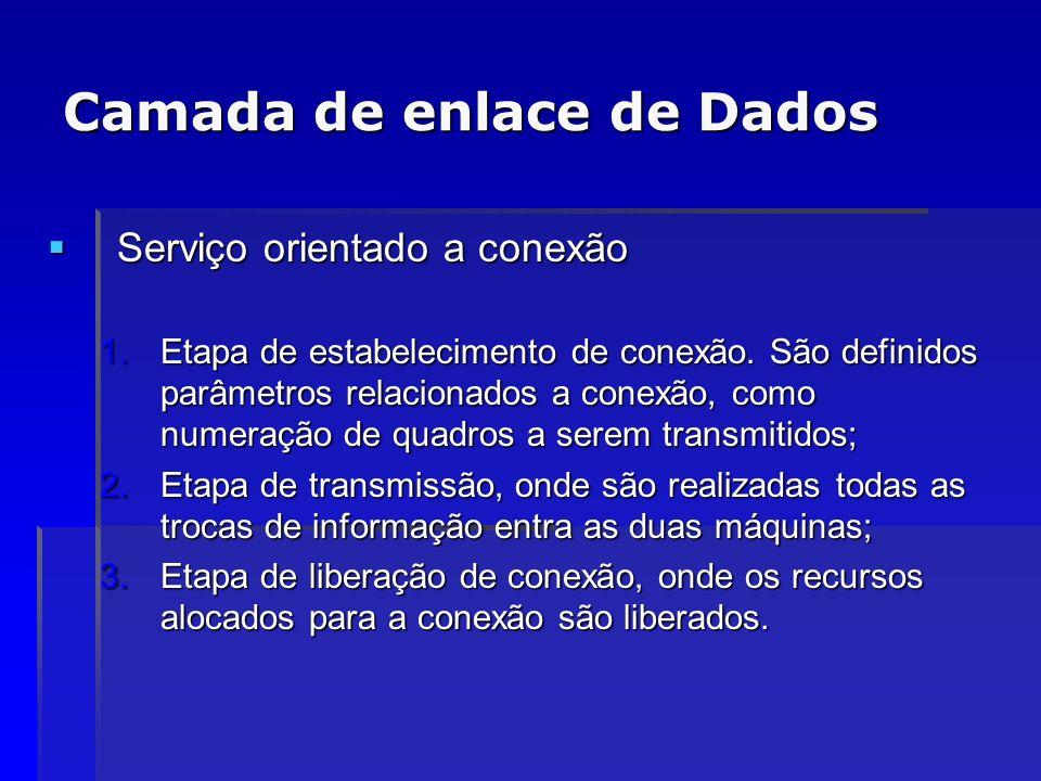 Camada de enlace de Dados Serviço orientado a conexão Serviço orientado a conexão 1.Etapa de estabelecimento de conexão. São definidos parâmetros rela