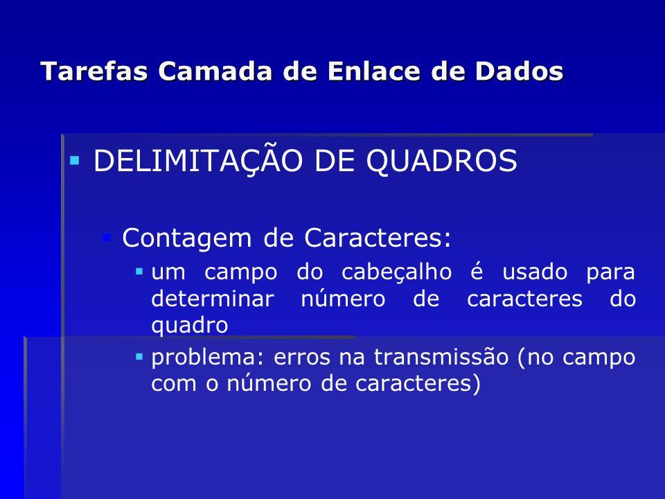 Tarefas Camada de Enlace de Dados DELIMITAÇÃO DE QUADROS Contagem de Caracteres: um campo do cabeçalho é usado para determinar número de caracteres do