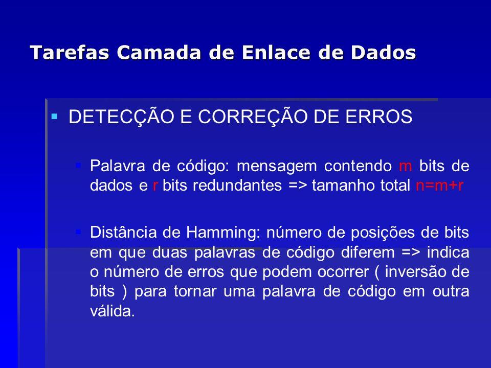 Tarefas Camada de Enlace de Dados DETECÇÃO E CORREÇÃO DE ERROS Detecção de d erros: é possível caso a distância de Hamming do conjunto seja igual a d+1.