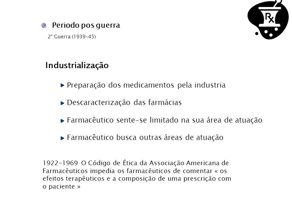 Periodo pos guerra 2° Guerra (1939-45) Industrialização Preparação dos medicamentos pela industria Descaracterização das farmácias Farmacêutico sente-