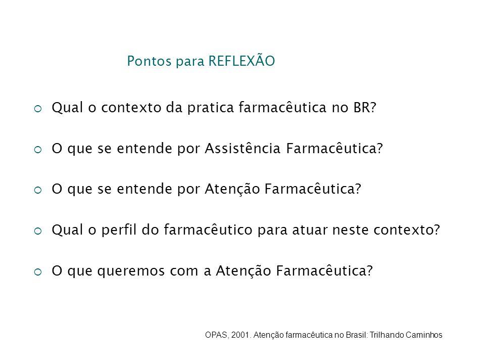 Pontos para REFLEXÃO Qual o contexto da pratica farmacêutica no BR? O que se entende por Assistência Farmacêutica? O que se entende por Atenção Farmac