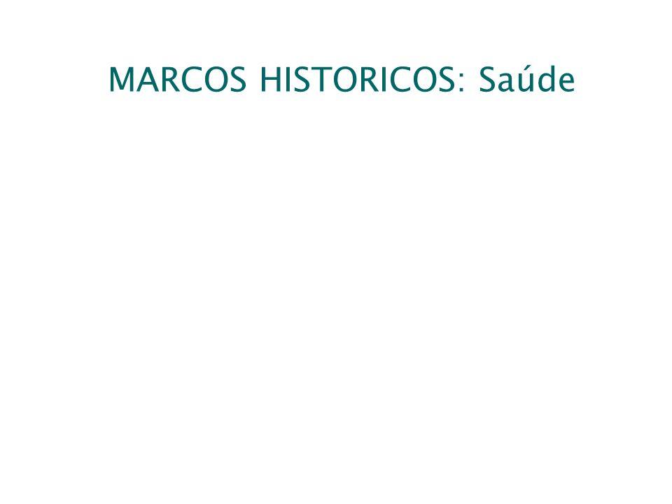 O MERCADO FARMACÊUTICO Atual A população brasileira é a quarta maior consumidora de medicamentos do mundo, perde apenas para americanos, franceses e alemães; O comércio de produtos farmacêuticos movimenta no país cerca de 11 bilhões de dólares anuais; Há no país cerca de 60.000 farmácias.