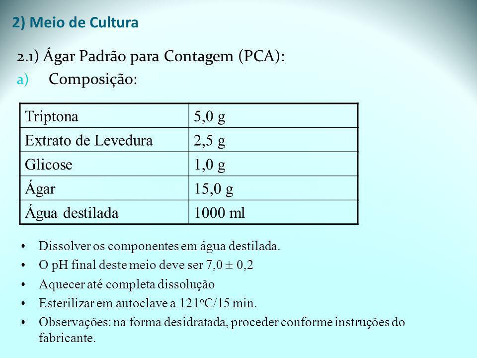 2) Meio de Cultura 2.1) Ágar Padrão para Contagem (PCA): a) Composição: Triptona5,0 g Extrato de Levedura2,5 g Glicose1,0 g Ágar15,0 g Água destilada1