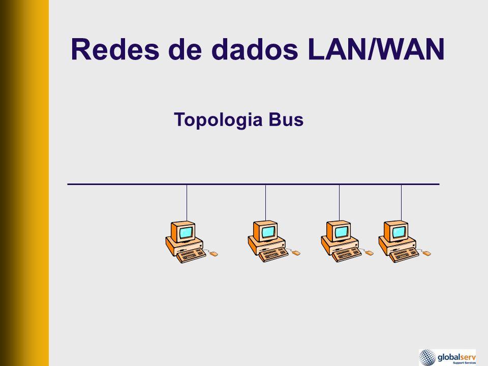 Topologia Bus Redes de dados LAN/WAN