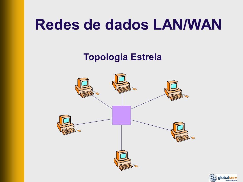 Topologia Estrela Redes de dados LAN/WAN