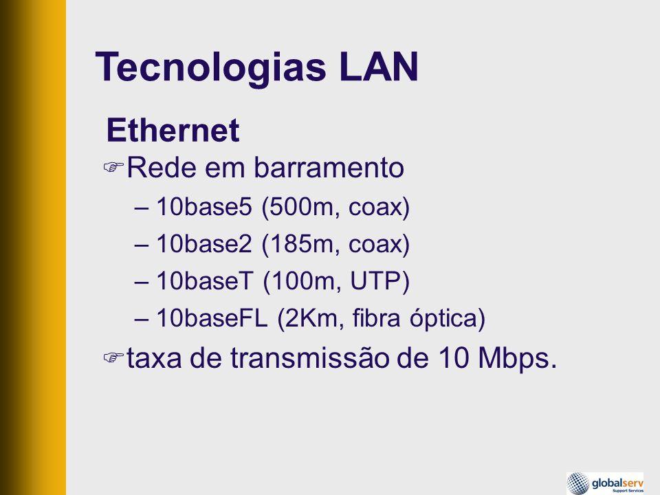 Ethernet Rede em barramento –10base5 (500m, coax) –10base2 (185m, coax) –10baseT (100m, UTP) –10baseFL (2Km, fibra óptica) taxa de transmissão de 10 M