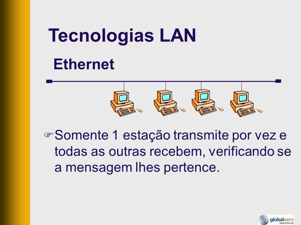Somente 1 estação transmite por vez e todas as outras recebem, verificando se a mensagem lhes pertence. Ethernet Tecnologias LAN