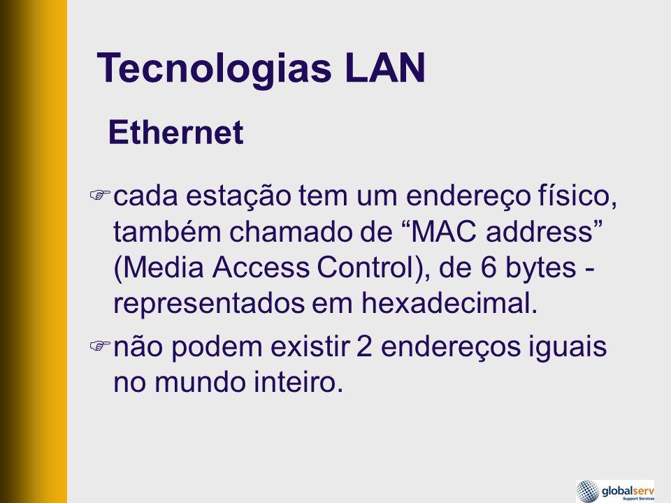cada estação tem um endereço físico, também chamado de MAC address (Media Access Control), de 6 bytes - representados em hexadecimal. não podem existi