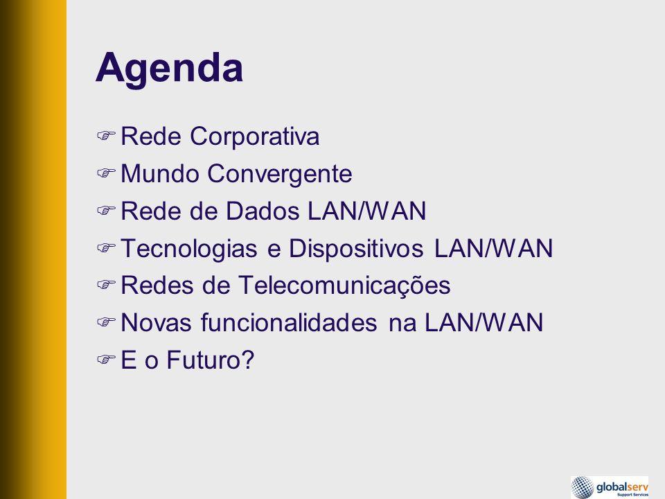Agenda Rede Corporativa Mundo Convergente Rede de Dados LAN/WAN Tecnologias e Dispositivos LAN/WAN Redes de Telecomunicações Novas funcionalidades na