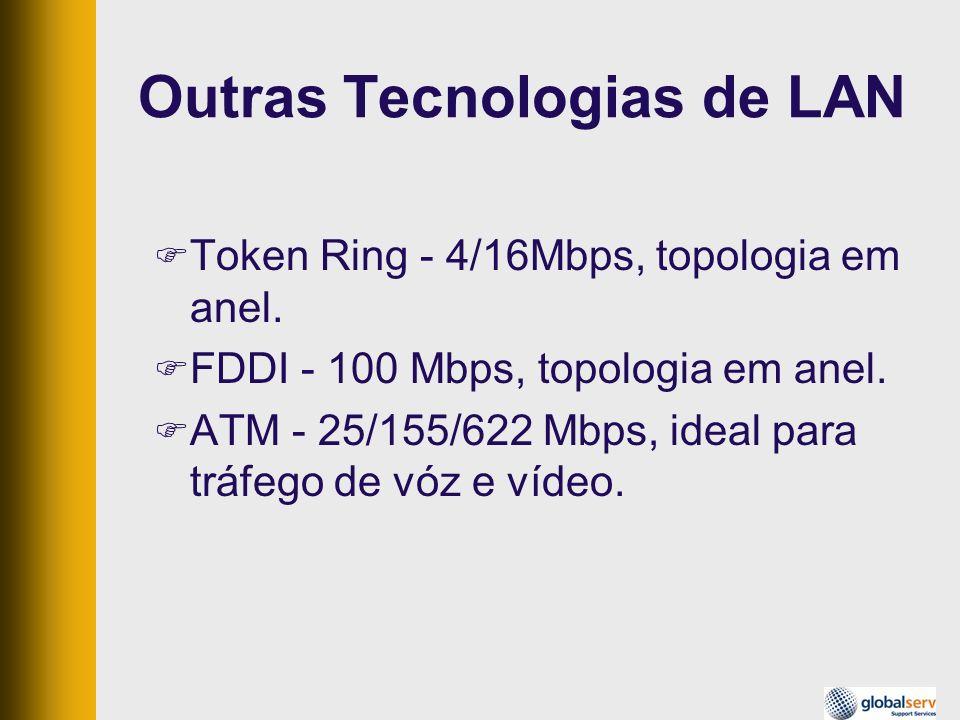 Outras Tecnologias de LAN Token Ring - 4/16Mbps, topologia em anel. FDDI - 100 Mbps, topologia em anel. ATM - 25/155/622 Mbps, ideal para tráfego de v