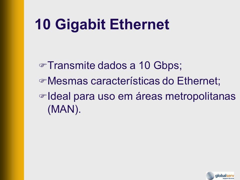 10 Gigabit Ethernet Transmite dados a 10 Gbps; Mesmas características do Ethernet; Ideal para uso em áreas metropolitanas (MAN).